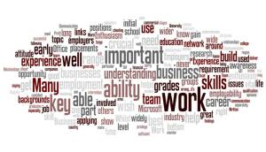 Employability - Word Cloud